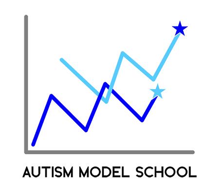Autism Model School